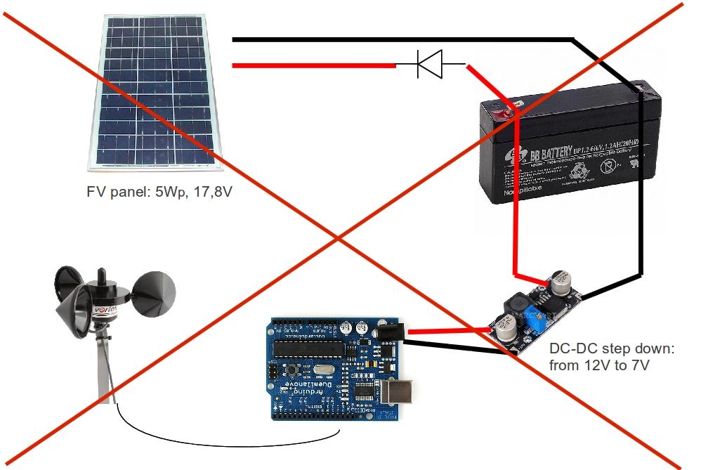 Regolatore Tensione Pannello Solare : Anemometro arduino e possibilità