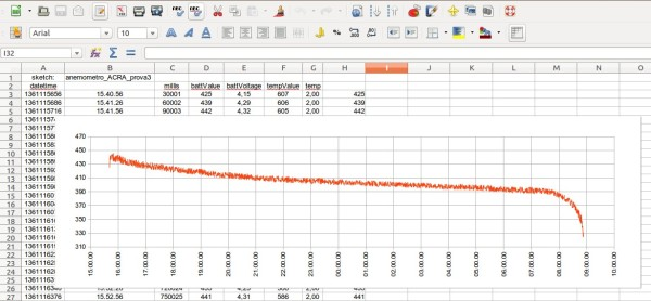 Li-Po battery discharge curve