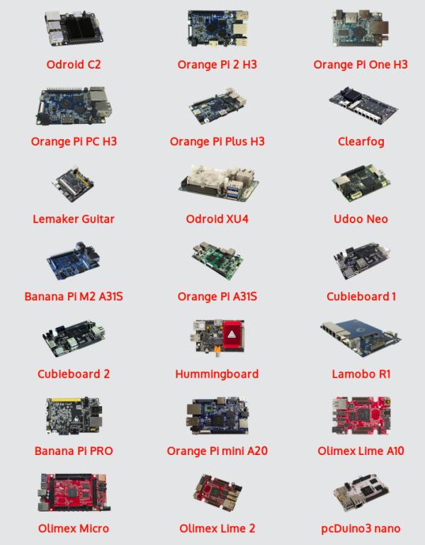 SoC computers